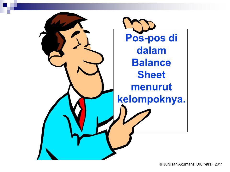 © Jurusan Akuntansi UK Petra - 2011 Pos-pos di dalam Balance Sheet menurut kelompoknya.