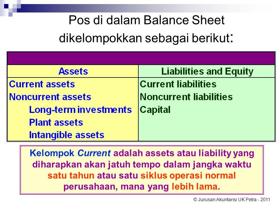 © Jurusan Akuntansi UK Petra - 2011 Kelompok Current adalah assets atau liability yang diharapkan akan jatuh tempo dalam jangka waktu satu tahun atau satu siklus operasi normal perusahaan, mana yang lebih lama.