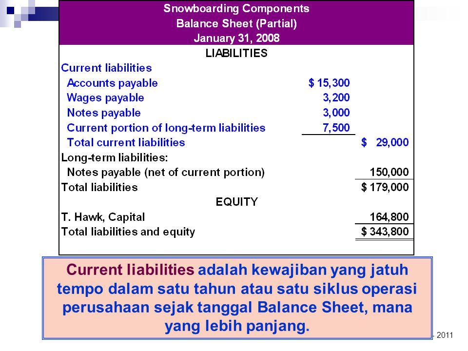 © Jurusan Akuntansi UK Petra - 2011 Current liabilities adalah kewajiban yang jatuh tempo dalam satu tahun atau satu siklus operasi perusahaan sejak tanggal Balance Sheet, mana yang lebih panjang.