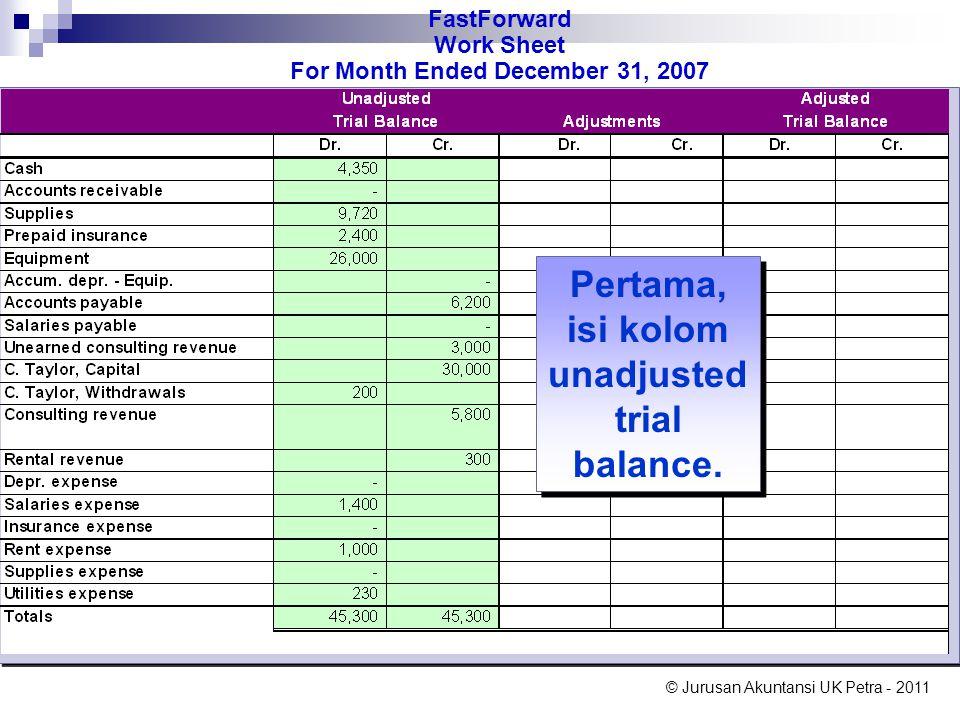 © Jurusan Akuntansi UK Petra - 2011 FastForward Work Sheet For Month Ended December 31, 2007 Pertama, isi kolom unadjusted trial balance.