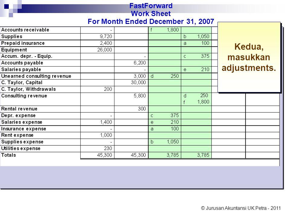© Jurusan Akuntansi UK Petra - 2011 Ketiga, isi kolom adjusted trial balance.
