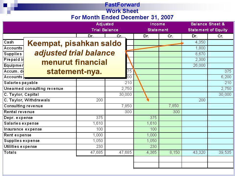 © Jurusan Akuntansi UK Petra - 2011 FastForward Work Sheet For Month Ended December 31, 2007 Keempat, pisahkan saldo adjusted trial balance menurut financial statement-nya.