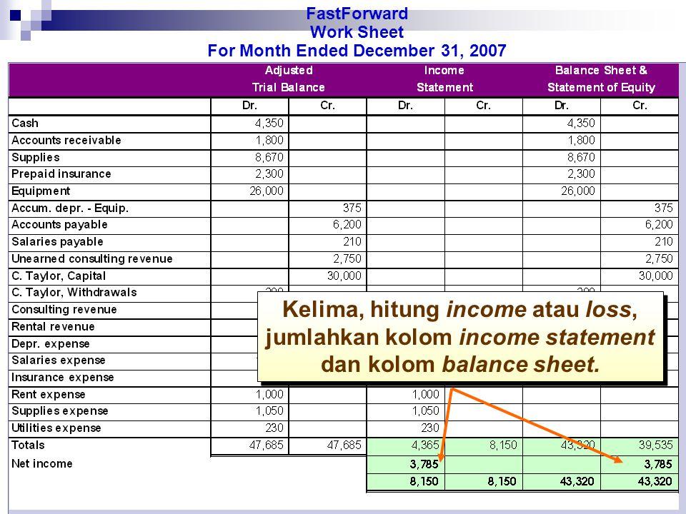 © Jurusan Akuntansi UK Petra - 2011 FastForward Work Sheet For Month Ended December 31, 2007 Kelima, hitung income atau loss, jumlahkan kolom income statement dan kolom balance sheet.
