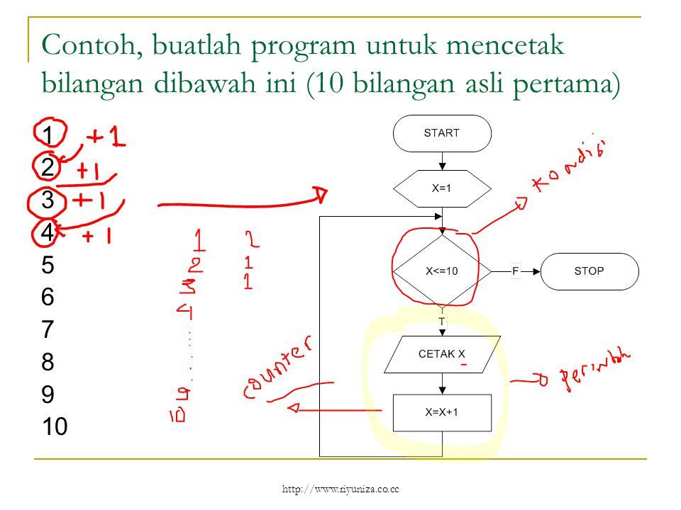 http://www.riyuniza.co.cc Contoh, buatlah program untuk mencetak bilangan dibawah ini (10 bilangan asli pertama) 1 2 3 4 5 6 7 8 9 10