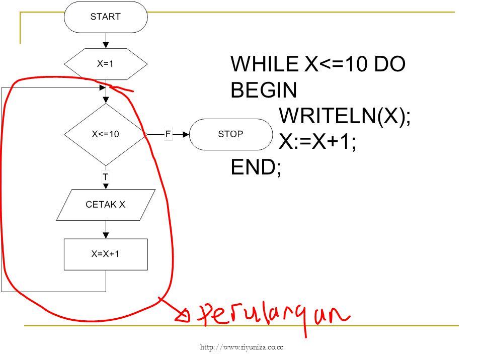 http://www.riyuniza.co.cc WHILE X<=10 DO BEGIN WRITELN(X); X:=X+1; END;