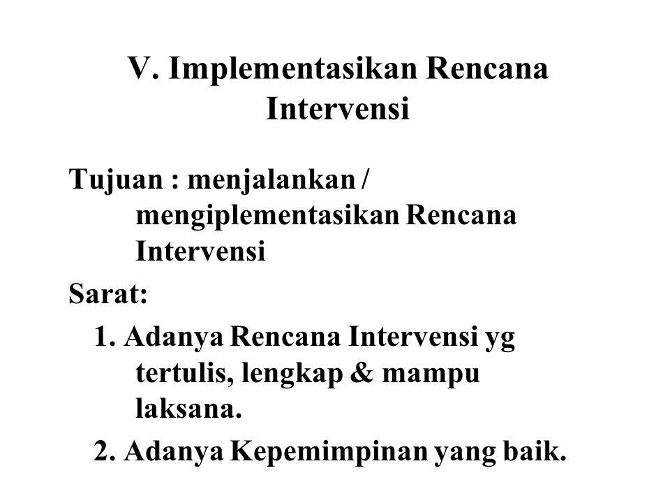 V. Implementasikan Rencana Intervensi Tujuan : menjalankan / mengiplementasikan Rencana Intervensi Sarat: 1. Adanya Rencana Intervensi yg tertulis, le