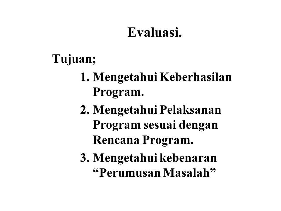 "Evaluasi. Tujuan; 1. Mengetahui Keberhasilan Program. 2. Mengetahui Pelaksanan Program sesuai dengan Rencana Program. 3. Mengetahui kebenaran ""Perumus"