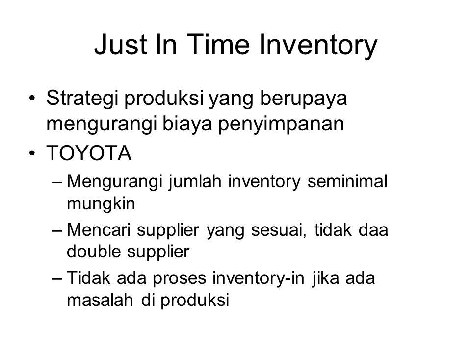 Just In Time Inventory Strategi produksi yang berupaya mengurangi biaya penyimpanan TOYOTA –Mengurangi jumlah inventory seminimal mungkin –Mencari supplier yang sesuai, tidak daa double supplier –Tidak ada proses inventory-in jika ada masalah di produksi