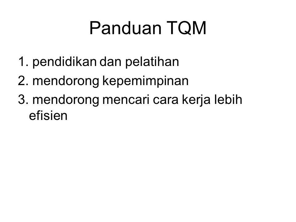 Panduan TQM 1. pendidikan dan pelatihan 2. mendorong kepemimpinan 3.