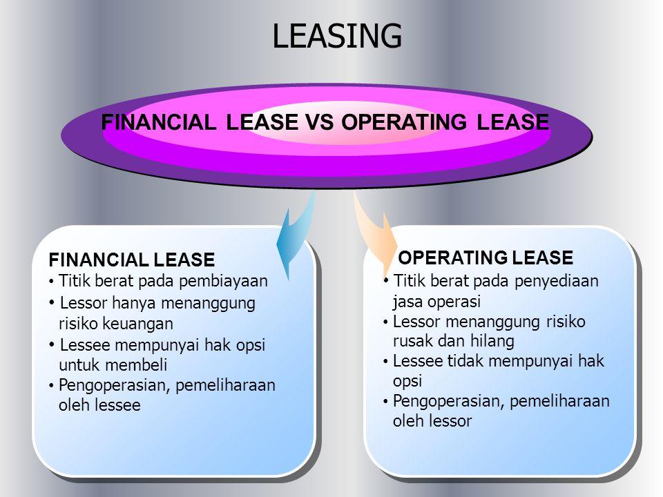 OPERATING LEASE Titik berat pada penyediaan jasa operasi Lessor menanggung risiko rusak dan hilang Lessee tidak mempunyai hak opsi Pengoperasian, peme