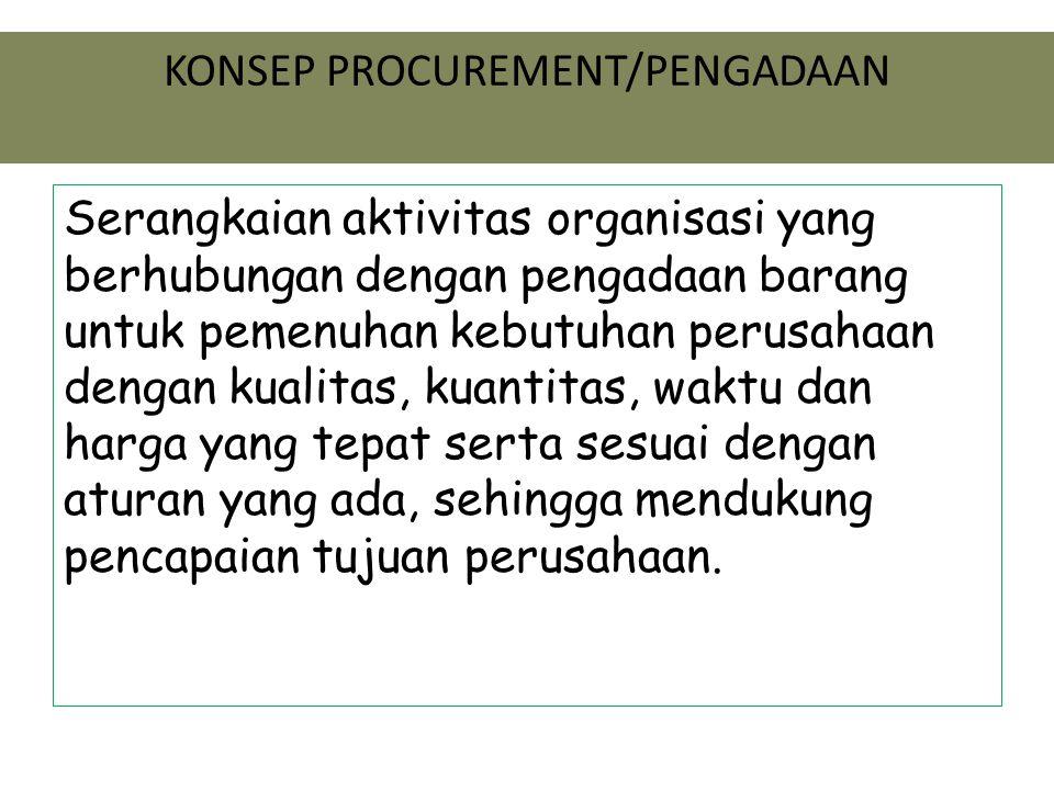 KONSEP PROCUREMENT/PENGADAAN Serangkaian aktivitas organisasi yang berhubungan dengan pengadaan barang untuk pemenuhan kebutuhan perusahaan dengan kua
