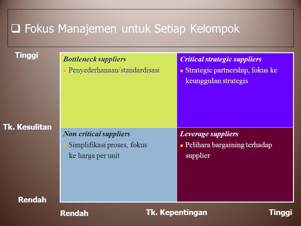  Fokus Manajemen untuk Setiap Kelompok Bottleneck suppliers Penyederhanaan/standardisasi Penyederhanaan/standardisasi Critical strategic suppliers St