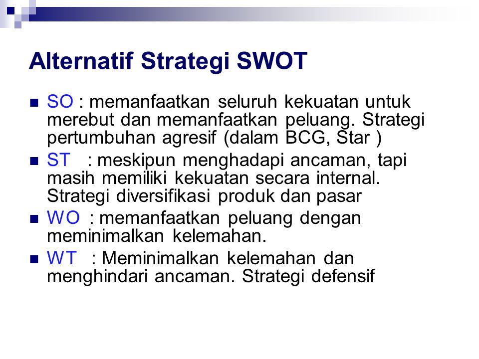 Alternatif Strategi SWOT SO : memanfaatkan seluruh kekuatan untuk merebut dan memanfaatkan peluang.