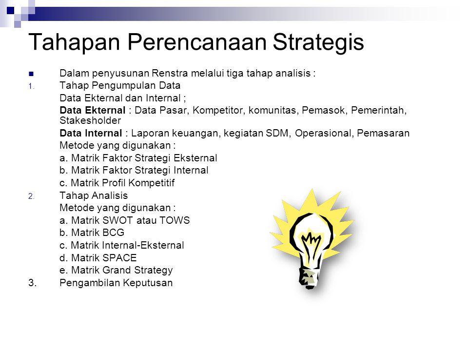Tahapan Perencanaan Strategis Dalam penyusunan Renstra melalui tiga tahap analisis : 1. Tahap Pengumpulan Data Data Ekternal dan Internal ; Data Ekter