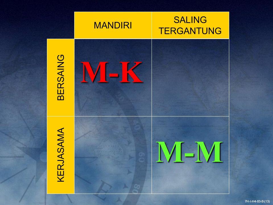 BERSAING SALING TERGANTUNG MANDIRI 7H-I-H4-03-B (13) M-K M-M