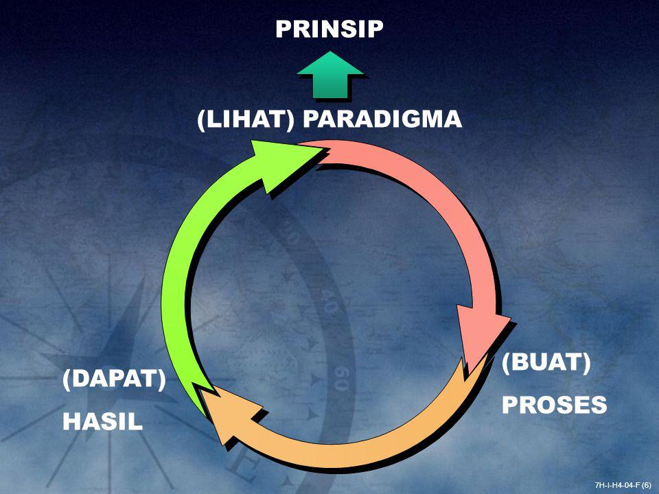 7H-I-H4-04-F (6) (LIHAT) PARADIGMA PRINSIP (BUAT) PROSES (DAPAT) HASIL
