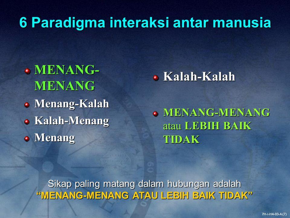7H-I-H4-03-A (7) MENANG- MENANG Menang-KalahKalah-MenangMenang Kalah-Kalah MENANG-MENANG atau LEBIH BAIK TIDAK 6 Paradigma interaksi antar manusia Sik