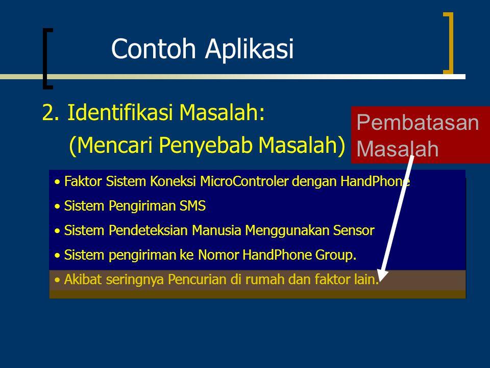 Contoh Aplikasi 2. Identifikasi Masalah: (Mencari Penyebab Masalah) Faktor Sistem Koneksi MicroControler dengan HandPhone Sistem Pengiriman SMS Sistem