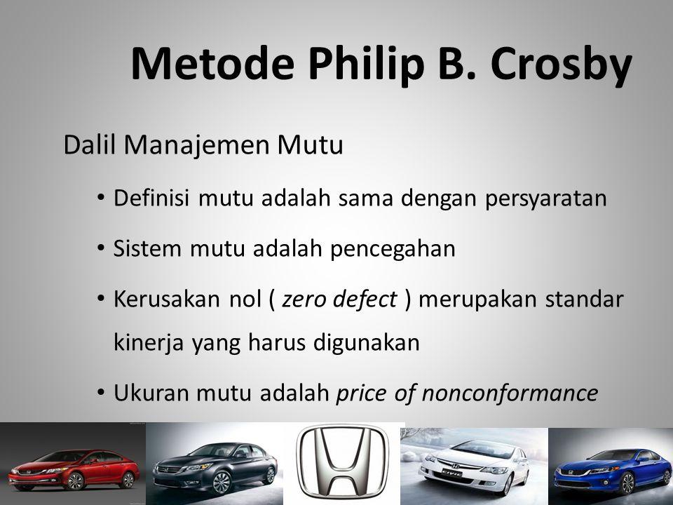 Metode Philip B. Crosby Dalil Manajemen Mutu Definisi mutu adalah sama dengan persyaratan Sistem mutu adalah pencegahan Kerusakan nol ( zero defect )