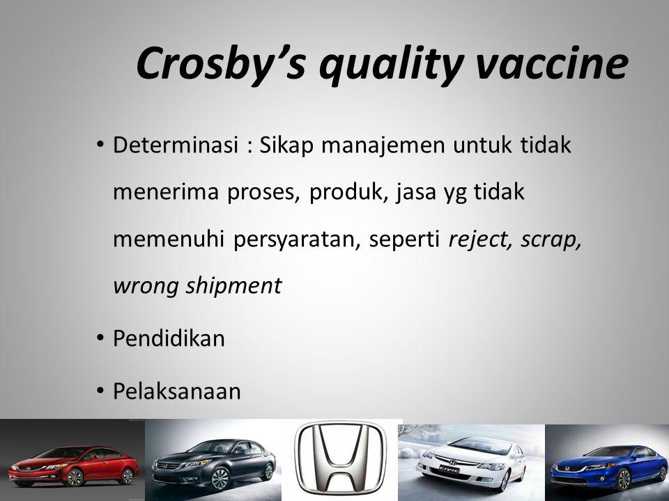 Crosby's quality vaccine Determinasi : Sikap manajemen untuk tidak menerima proses, produk, jasa yg tidak memenuhi persyaratan, seperti reject, scrap,