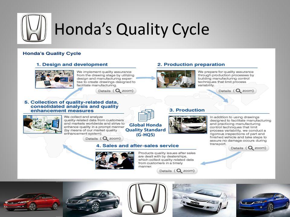 Honda's Quality Cycle