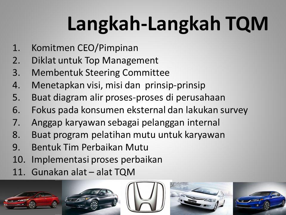 Langkah-Langkah TQM 1.Komitmen CEO/Pimpinan 2.Diklat untuk Top Management 3.Membentuk Steering Committee 4.Menetapkan visi, misi dan prinsip-prinsip 5