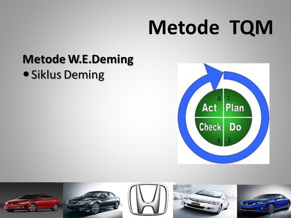 Metode TQM 4 1 2 3 Metode W.E.Deming Siklus Deming Siklus Deming