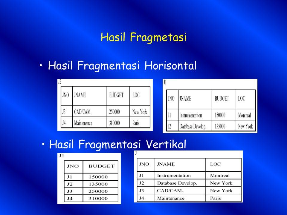 Hasil Fragmetasi Hasil Fragmentasi Horisontal Hasil Fragmentasi Vertikal