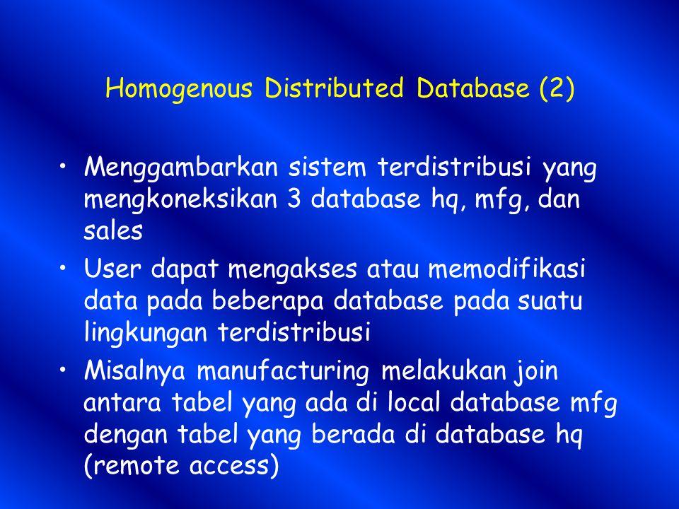 Homogenous Distributed Database (2) Menggambarkan sistem terdistribusi yang mengkoneksikan 3 database hq, mfg, dan sales User dapat mengakses atau memodifikasi data pada beberapa database pada suatu lingkungan terdistribusi Misalnya manufacturing melakukan join antara tabel yang ada di local database mfg dengan tabel yang berada di database hq (remote access)