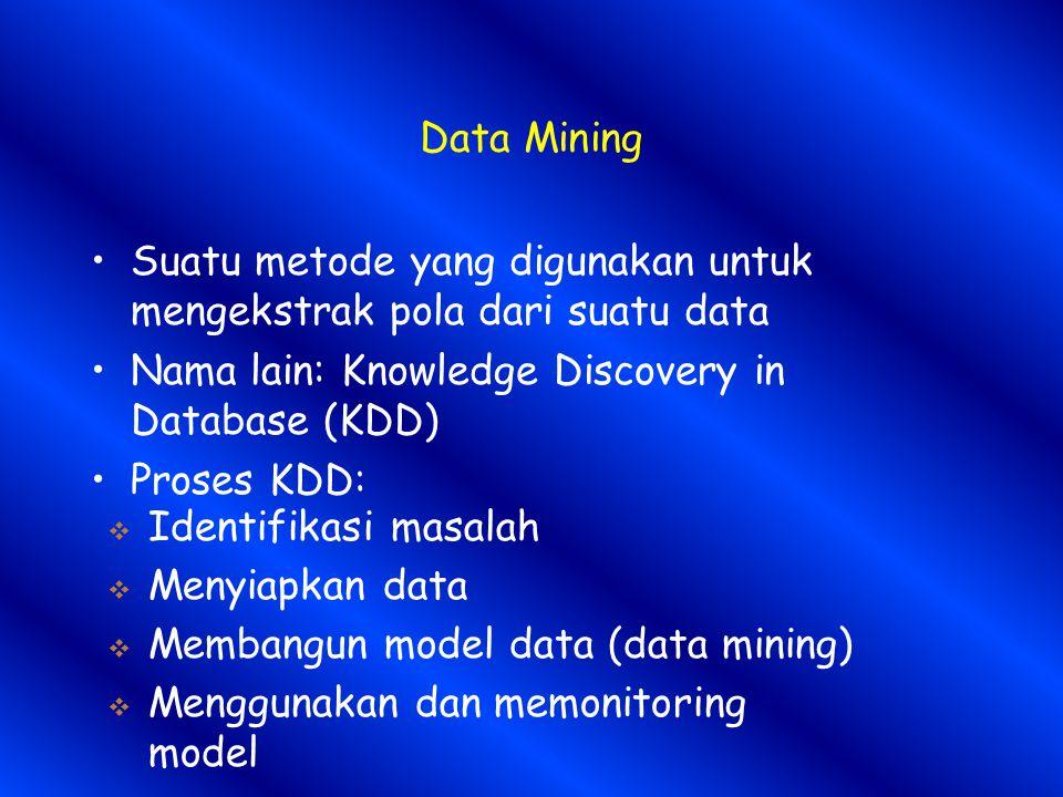 Data Mining Suatu metode yang digunakan untuk mengekstrak pola dari suatu data Nama lain: Knowledge Discovery in Database (KDD) Proses KDD:  Identifikasi masalah  Menyiapkan data  Membangun model data (data mining)  Menggunakan dan memonitoring model