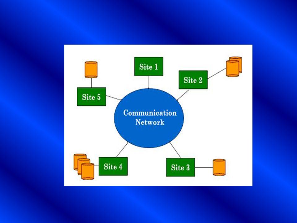 Proses Transaksi pada Sistem Terdistribusi Kalimat remote SQL : adalah sebuah query yang memilih informasi dari satu atau lebih tabel-tabel remote, semua tabel yang terletak pada node remote yang sama Kalimat distribusi SQL: Sebuah kalimat query terdistribusi menerima informasi dari dua atau lebih node Shared SQL untuk kalimat distribusi dan remote: Mekanisme dari kalimat distribusi dan remote memakai shared SQL sama pentingnya dengan kalimat lokal.