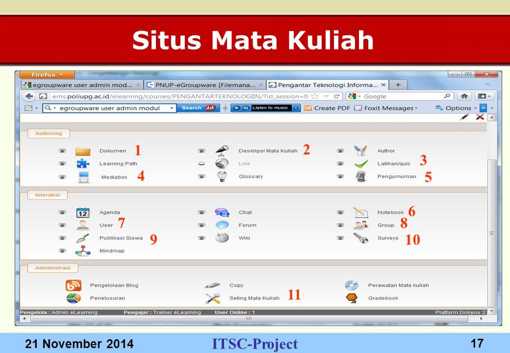 ITSC-Project 21 November 2014 17 Situs Mata Kuliah 1 2 3 4 5 6 78 910 11