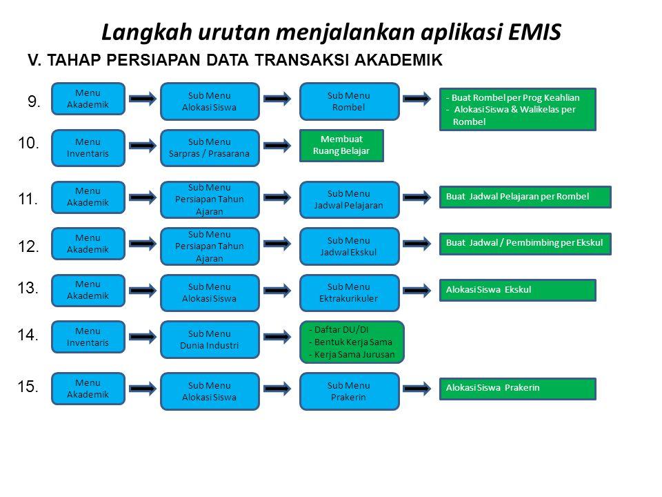 Langkah urutan menjalankan aplikasi EMIS VI.TAHAP MELENGKAPI DATA MASTER / PENDUKUNG 1.