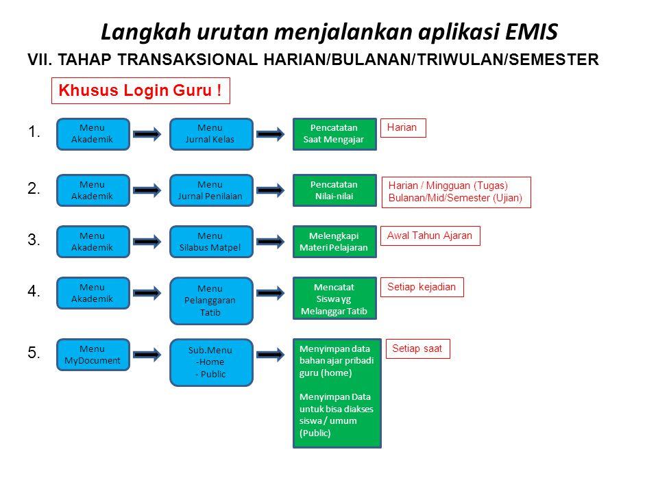 Langkah urutan menjalankan aplikasi EMIS VIII.