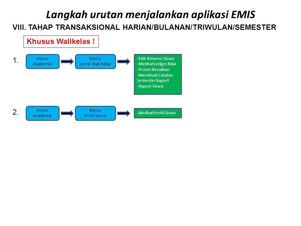 Langkah urutan menjalankan aplikasi EMIS IX.TAHAP RAPAT KENAIKAN KELAS 1.