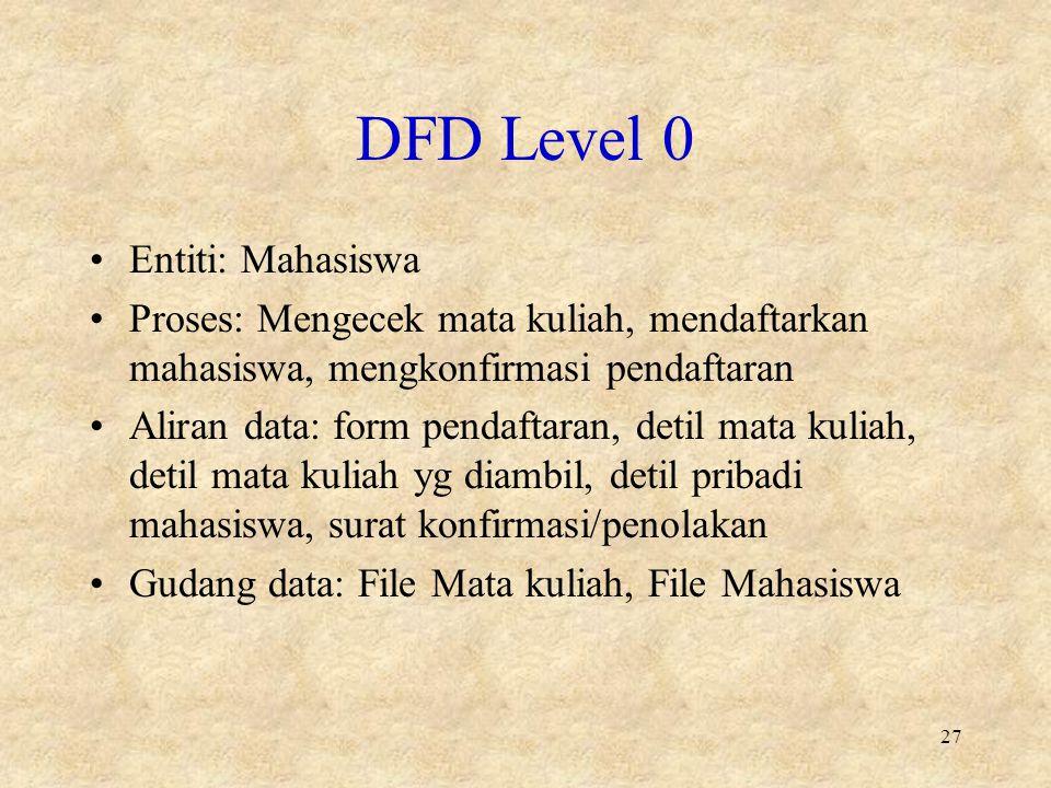DFD Level 0 Entiti: Mahasiswa Proses: Mengecek mata kuliah, mendaftarkan mahasiswa, mengkonfirmasi pendaftaran Aliran data: form pendaftaran, detil mata kuliah, detil mata kuliah yg diambil, detil pribadi mahasiswa, surat konfirmasi/penolakan Gudang data: File Mata kuliah, File Mahasiswa 27