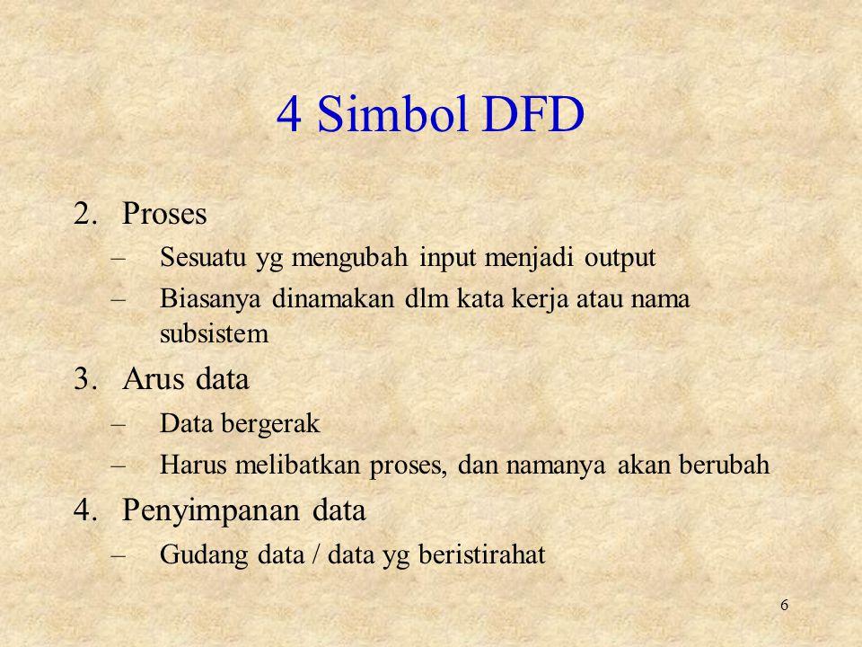 4 Simbol DFD 2.Proses –Sesuatu yg mengubah input menjadi output –Biasanya dinamakan dlm kata kerja atau nama subsistem 3.Arus data –Data bergerak –Harus melibatkan proses, dan namanya akan berubah 4.Penyimpanan data –Gudang data / data yg beristirahat 6