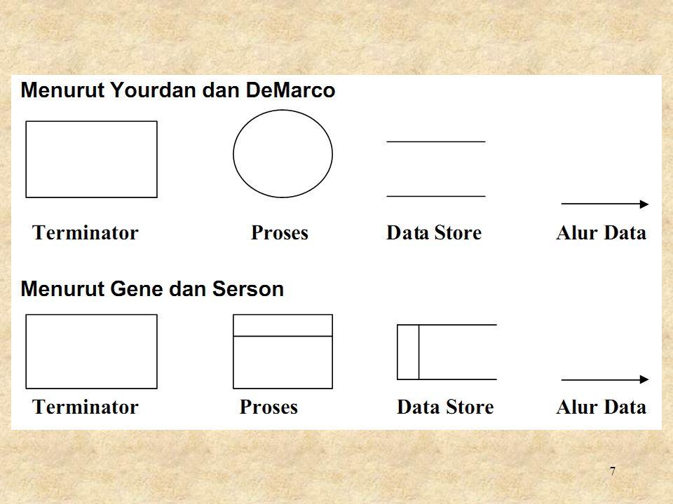 Tips Entitas luar (E) => orang / organisasi (kata benda) Proses (P) => aksi/ tindakan (kata kerja) Aliran data (AD) => perpindahan data/ informasi dr entitas-proses, proses-proses, proses-data store (kata benda) Gudang data (GD) => tempat simpan/ catat/ rekam 18