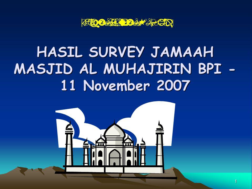 1 HASIL SURVEY JAMAAH MASJID AL MUHAJIRIN BPI - 11 November 2007