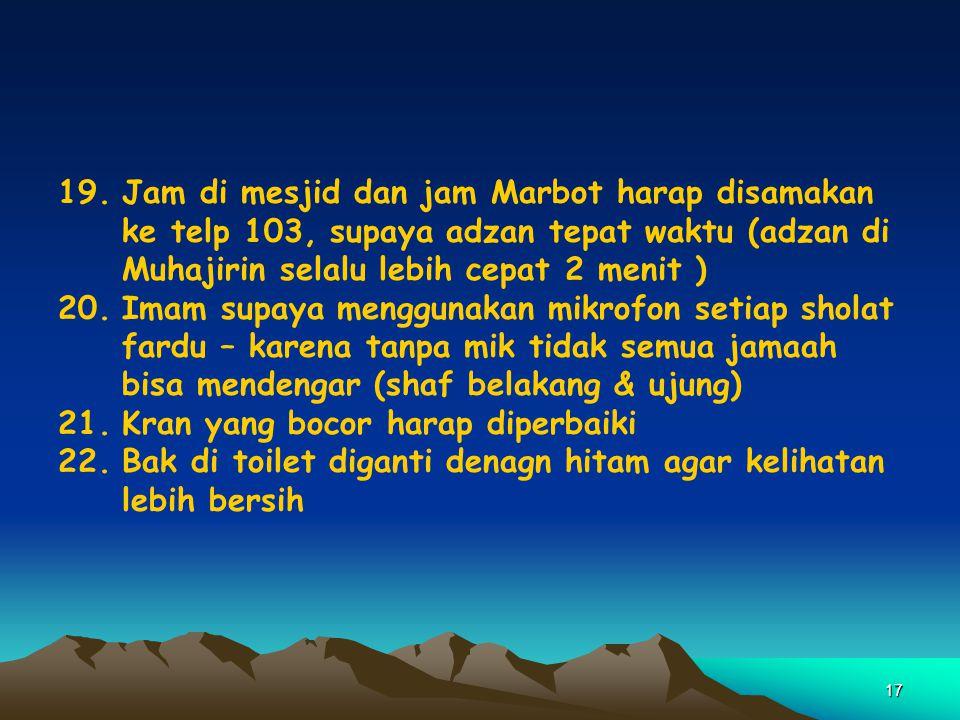 17 19.Jam di mesjid dan jam Marbot harap disamakan ke telp 103, supaya adzan tepat waktu (adzan di Muhajirin selalu lebih cepat 2 menit ) 20.Imam supa