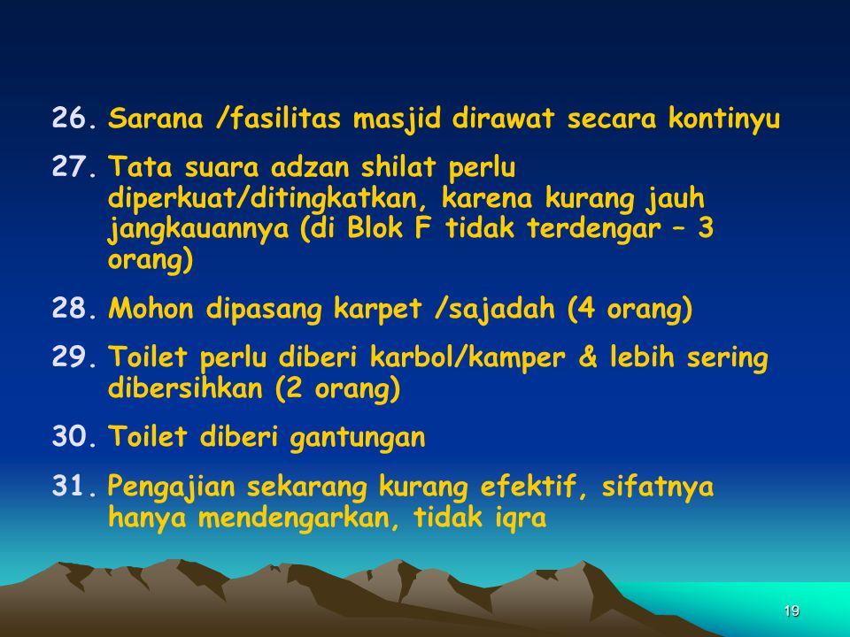 19 26.Sarana /fasilitas masjid dirawat secara kontinyu 27.Tata suara adzan shilat perlu diperkuat/ditingkatkan, karena kurang jauh jangkauannya (di Bl