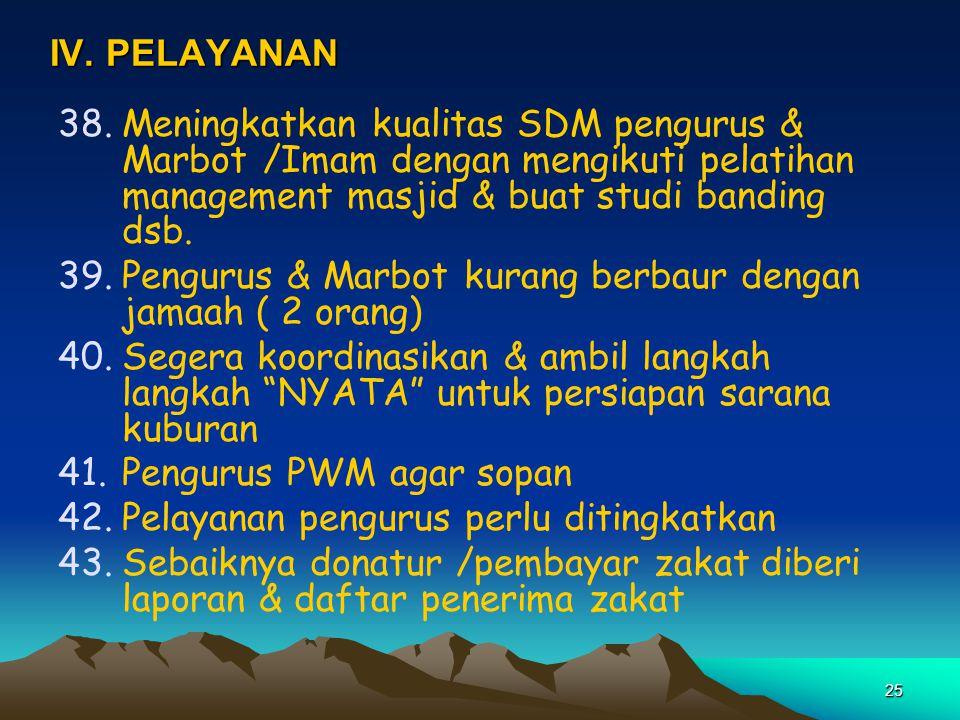 25 IV. PELAYANAN 38.Meningkatkan kualitas SDM pengurus & Marbot /Imam dengan mengikuti pelatihan management masjid & buat studi banding dsb. 39.Pengur