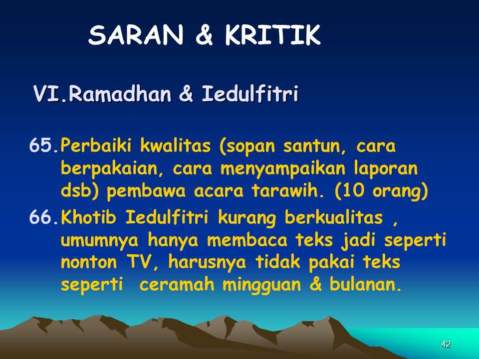42 VI.Ramadhan & Iedulfitri 65.Perbaiki kwalitas (sopan santun, cara berpakaian, cara menyampaikan laporan dsb) pembawa acara tarawih. (10 orang) 66.K