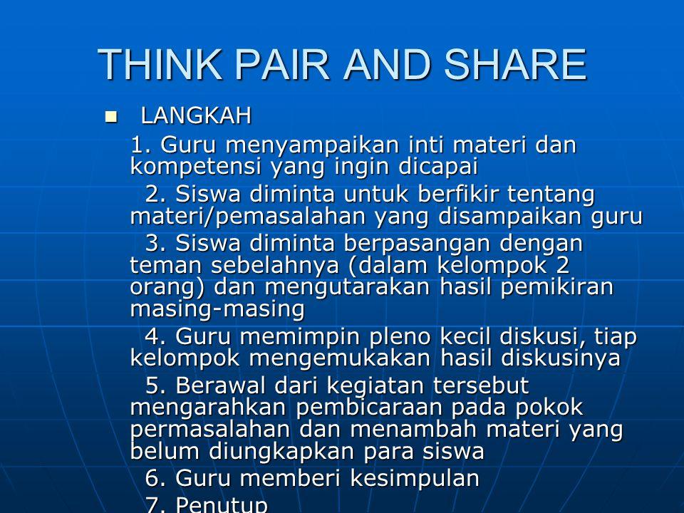 THINK PAIR AND SHARE LANGKAH LANGKAH 1. Guru menyampaikan inti materi dan kompetensi yang ingin dicapai 2. Siswa diminta untuk berfikir tentang materi