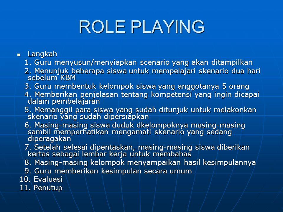 ROLE PLAYING Langkah Langkah 1. Guru menyusun/menyiapkan scenario yang akan ditampilkan 1. Guru menyusun/menyiapkan scenario yang akan ditampilkan 2.