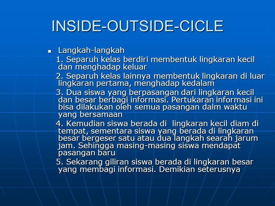 INSIDE-OUTSIDE-CICLE Langkah-langkah Langkah-langkah 1. Separuh kelas berdiri membentuk lingkaran kecil dan menghadap keluar 1. Separuh kelas berdiri