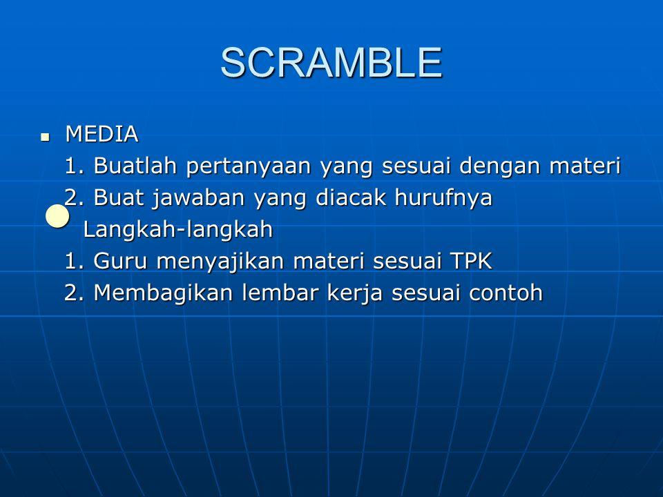 SCRAMBLE MEDIA MEDIA 1. Buatlah pertanyaan yang sesuai dengan materi 1. Buatlah pertanyaan yang sesuai dengan materi 2. Buat jawaban yang diacak huruf
