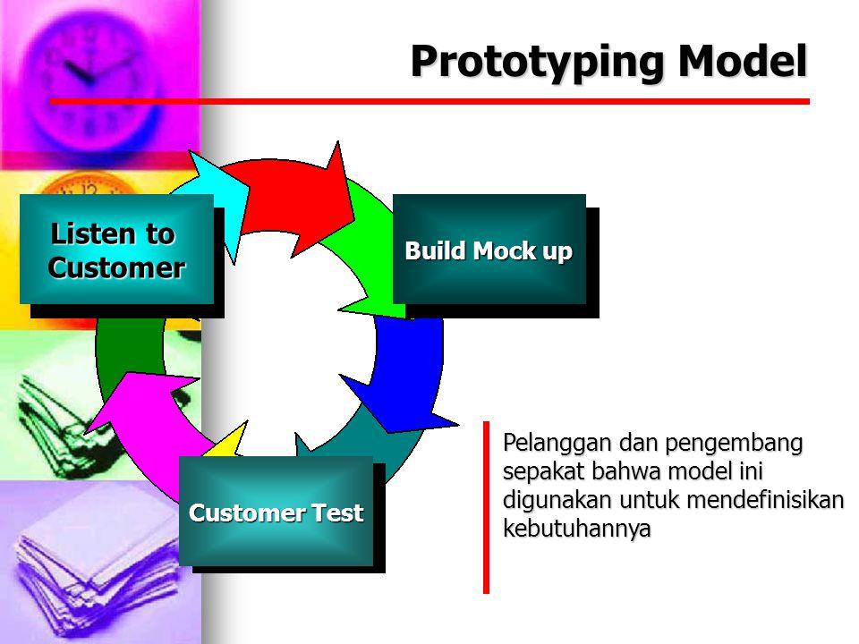 Prototyping Model Build Mock up Customer Test Listen to Customer Pelanggan dan pengembang sepakat bahwa model ini digunakan untuk mendefinisikan kebutuhannya