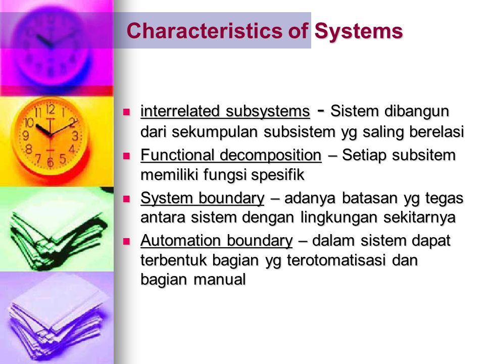 Characteristics of Systems interrelated subsystems - Sistem dibangun dari sekumpulan subsistem yg saling berelasi interrelated subsystems - Sistem dibangun dari sekumpulan subsistem yg saling berelasi Functional decomposition – Setiap subsitem memiliki fungsi spesifik Functional decomposition – Setiap subsitem memiliki fungsi spesifik System boundary – adanya batasan yg tegas antara sistem dengan lingkungan sekitarnya System boundary – adanya batasan yg tegas antara sistem dengan lingkungan sekitarnya Automation boundary – dalam sistem dapat terbentuk bagian yg terotomatisasi dan bagian manual Automation boundary – dalam sistem dapat terbentuk bagian yg terotomatisasi dan bagian manual