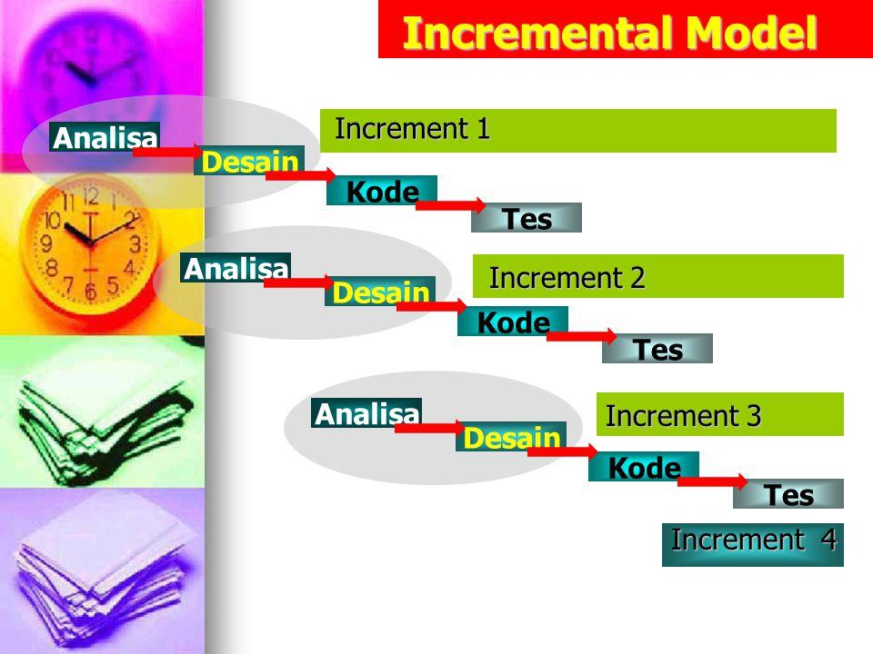 Analisa Desain Kode Tes Analisa Desain Kode Tes Analisa Desain Kode Tes Increment 1 Increment 2 Increment 3 Increment 4 Incremental Model